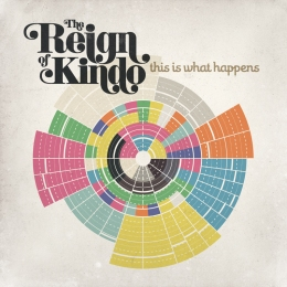 <em>This Is What Happens</em> – The Reign of Kindo (2011)